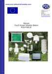 PC Software User Manual