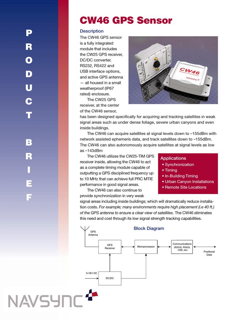 NEW IN BOX NAVSYNC/'S  GPS Timing Sensor CW46