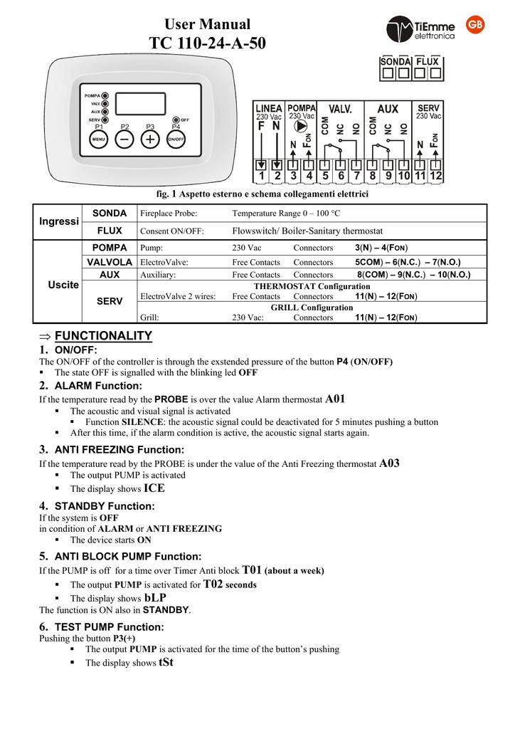 Tc110 – tiemme elettronica.
