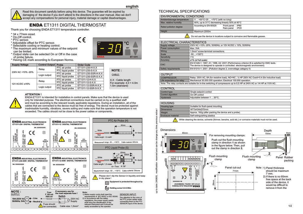 Enda EDP2041-230 Digital Potentiometer