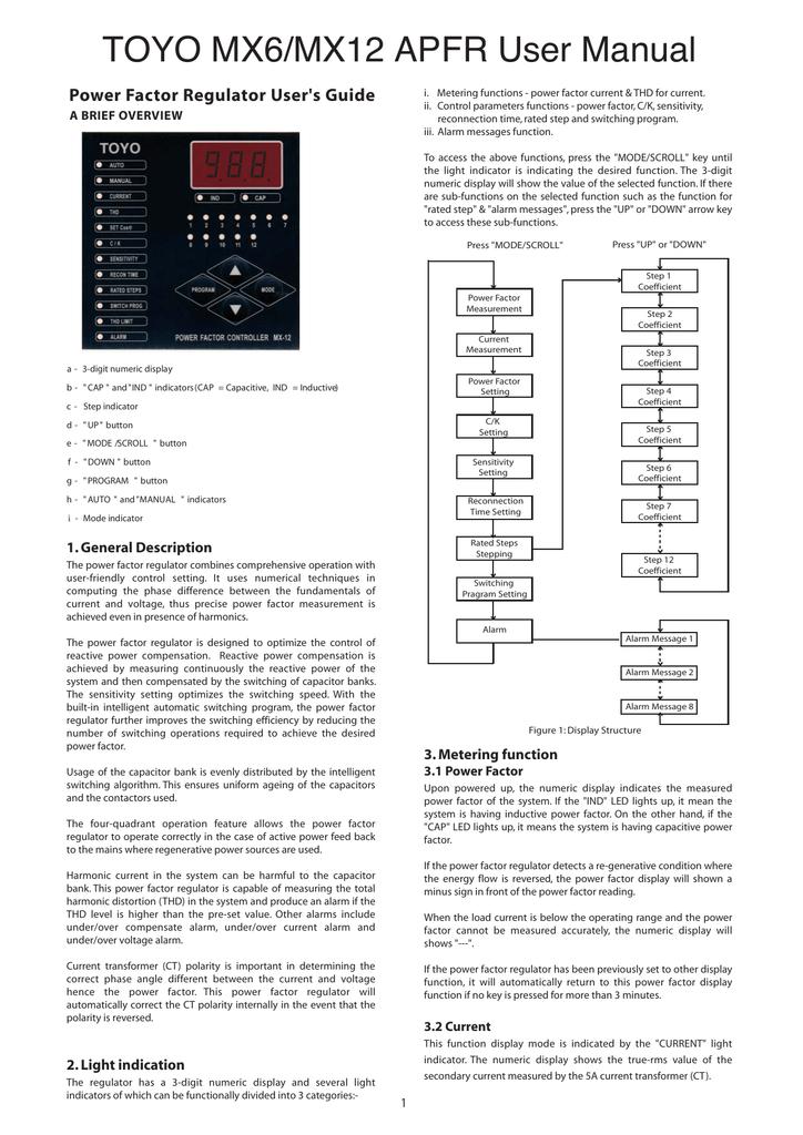 TOYO MX6/MX12 APFR User Manual