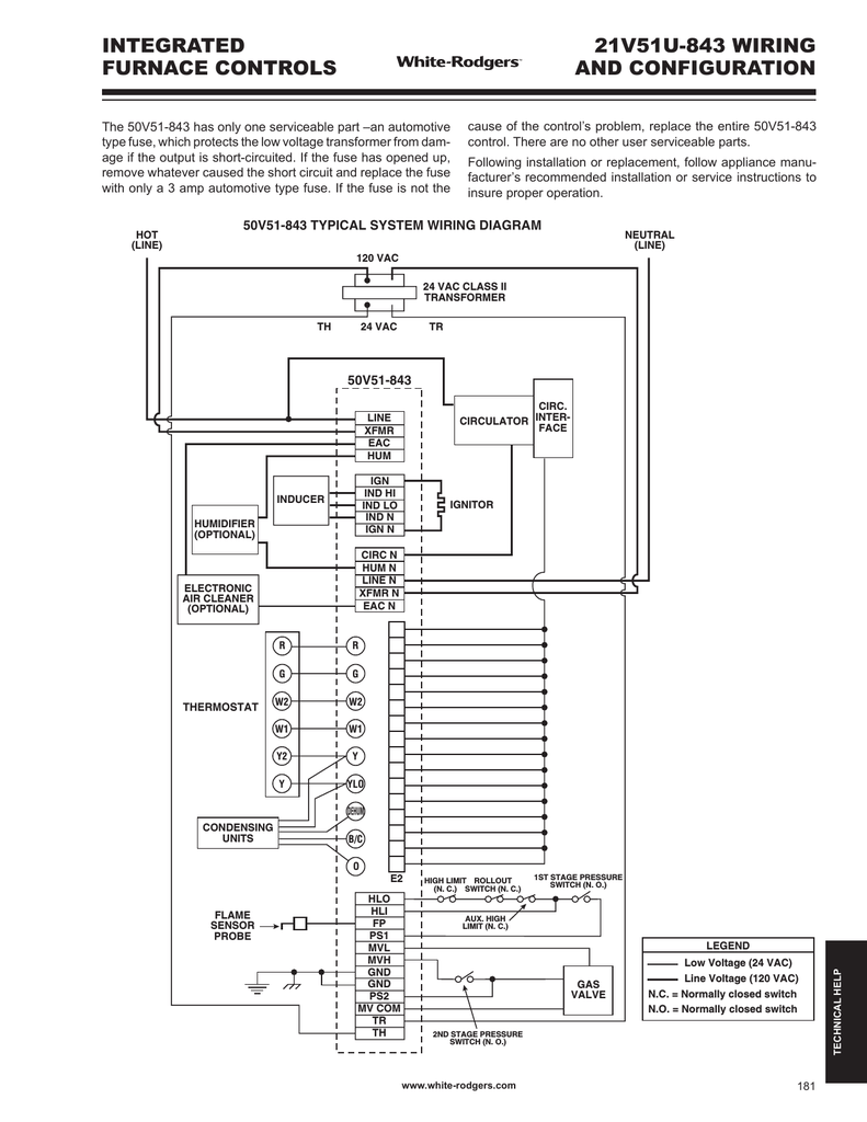 White Rodgers Furnace Control Board Wiring Diagram   Fusebox and ...