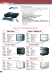 Shuttle Computer Group XPC M1000 User's Manual