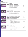 Cooper Lighting IRIS E7AA20 User's Manual