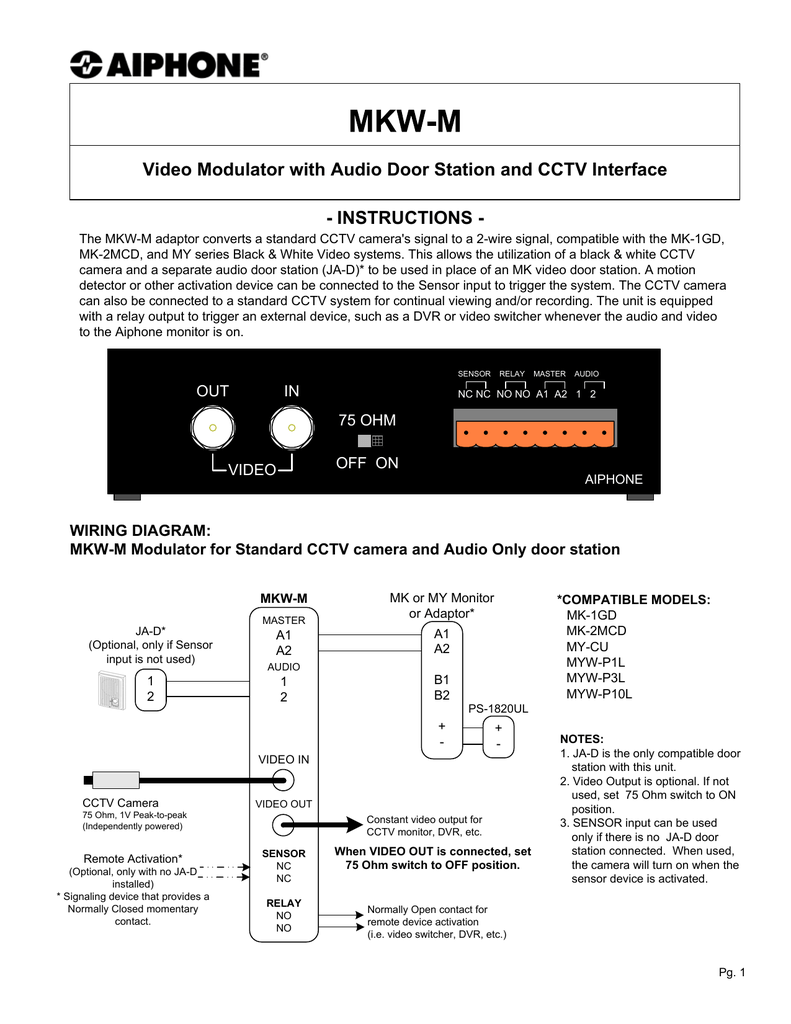 Aiphone MKW-M User's Manual on