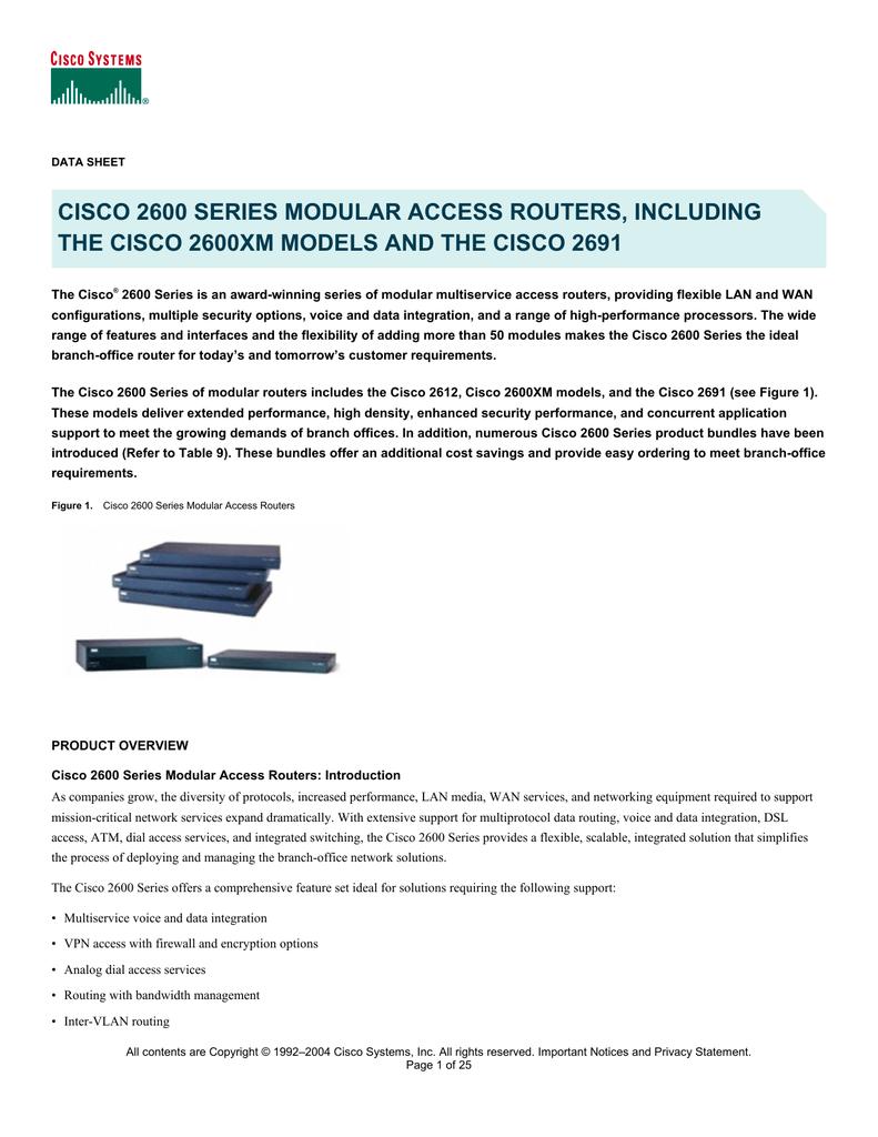 Cisco AIM-CUE Voice Module for 28 38 Series Routers