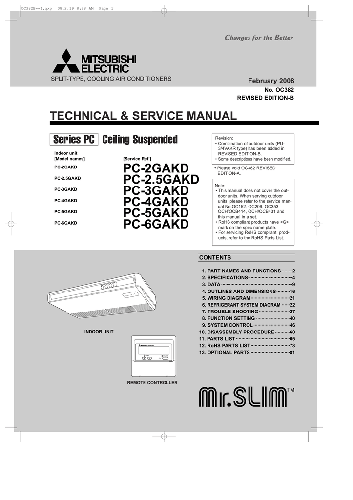 007320532_1 6280c5420556beb8b2a7e7ab0c24da11 mitsubishi mr slim pch gak service manual