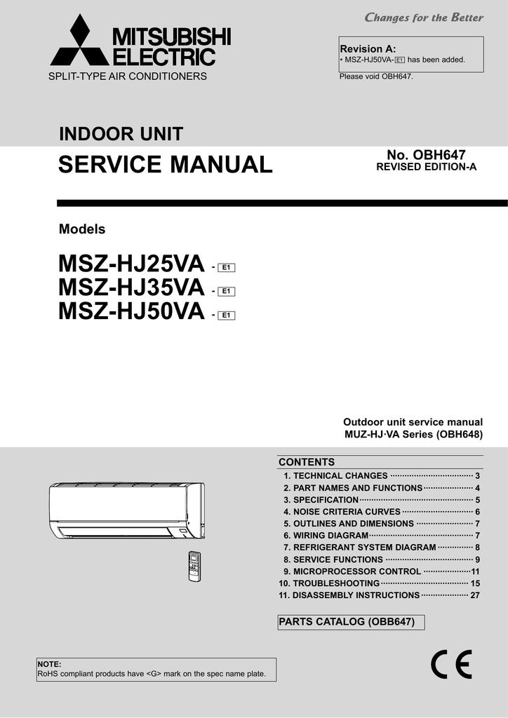 Excellent Mitsubishi Electric Msz Hj50Va Service Manual Wiring 101 Akebretraxxcnl