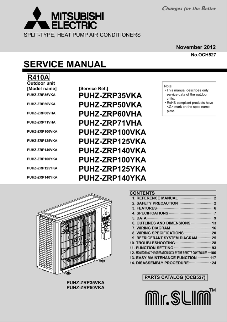 Mitsubishi Electric PLA-ZRP125 Service manual